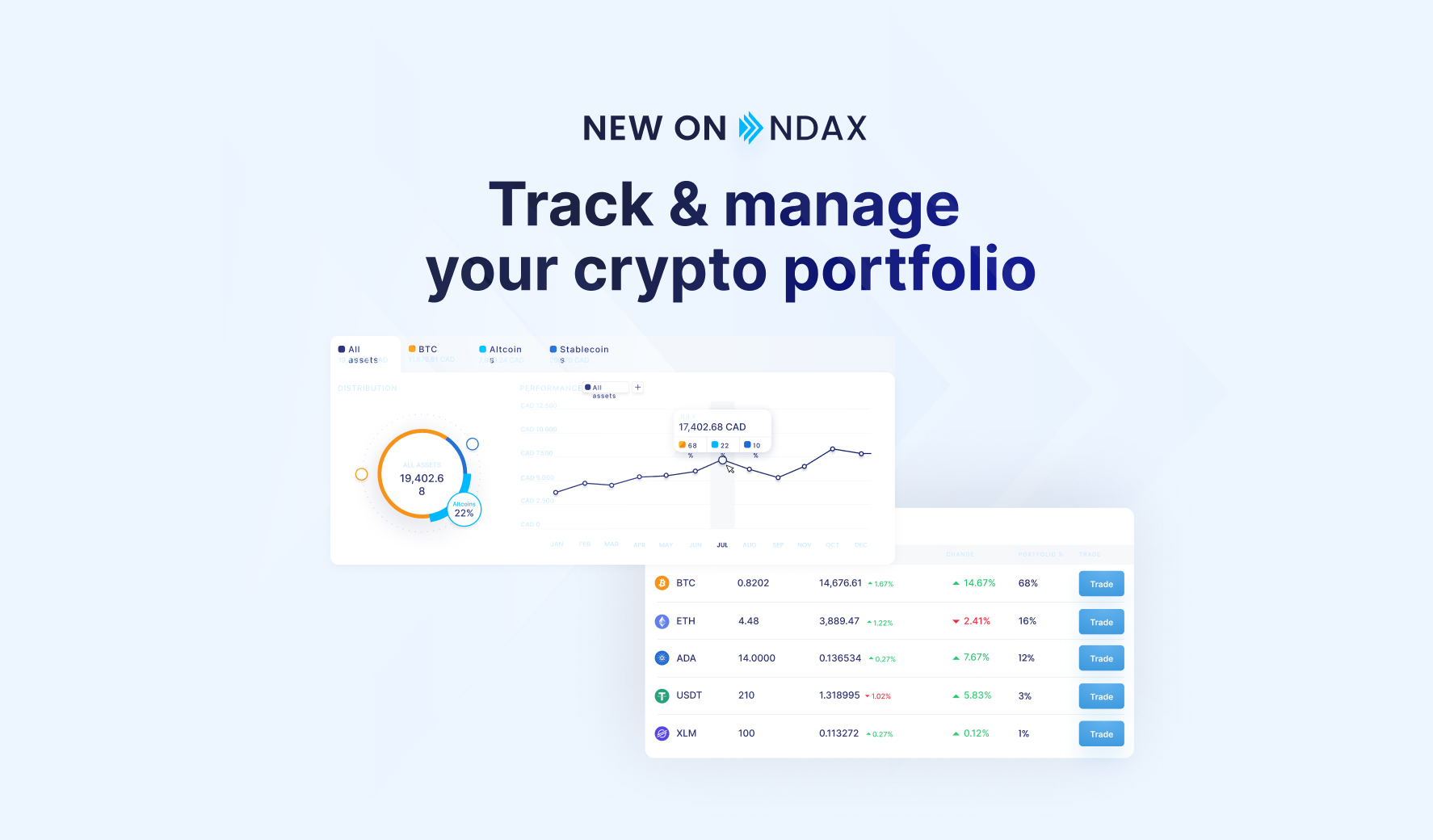 Introducing NDAX Portfolio: making your crypto investment tracking seamless