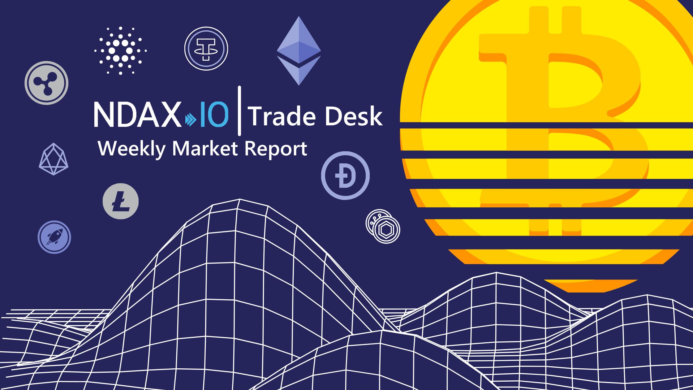 Weekly Market Report -September 20, 2021